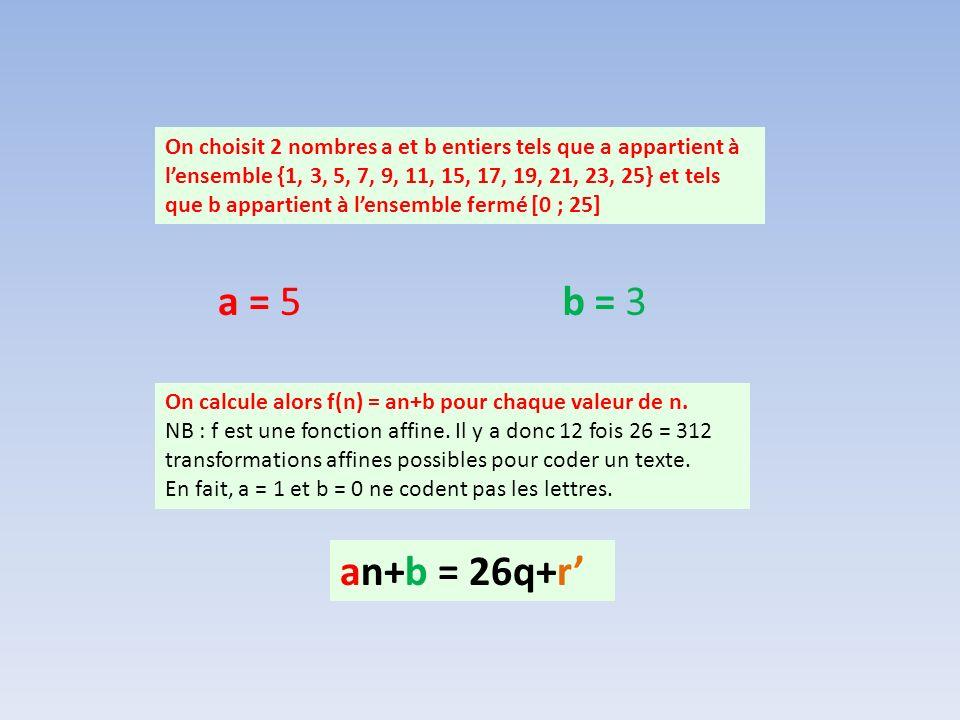 On choisit 2 nombres a et b entiers tels que a appartient à l'ensemble {1, 3, 5, 7, 9, 11, 15, 17, 19, 21, 23, 25} et tels que b appartient à l'ensemble fermé [0 ; 25]